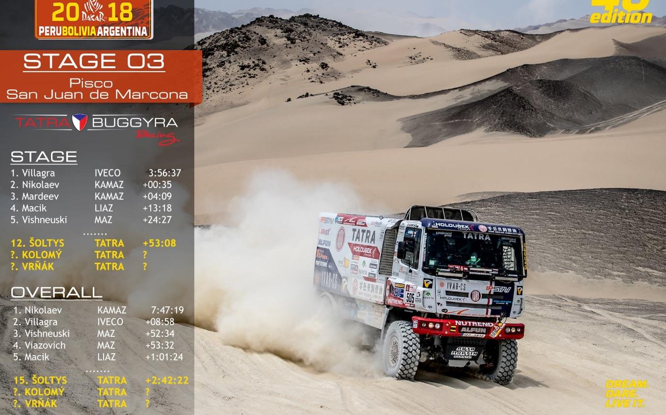 Dakar2018KolomyStage3